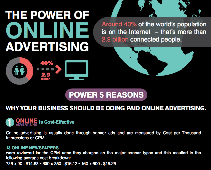 The Power Of Online Advertising (Infographic)